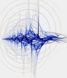 3d sound wave representation